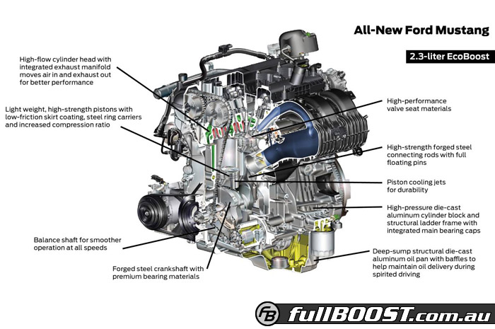 ford focus ecoboost engine specs